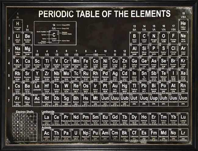 Celadon periodic table of elements picture of periodic table of elements urtaz Image collections