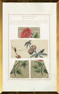Picture of French Fabric Samplers V, 1735